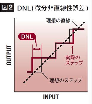DNL.png