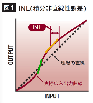 INL2.png